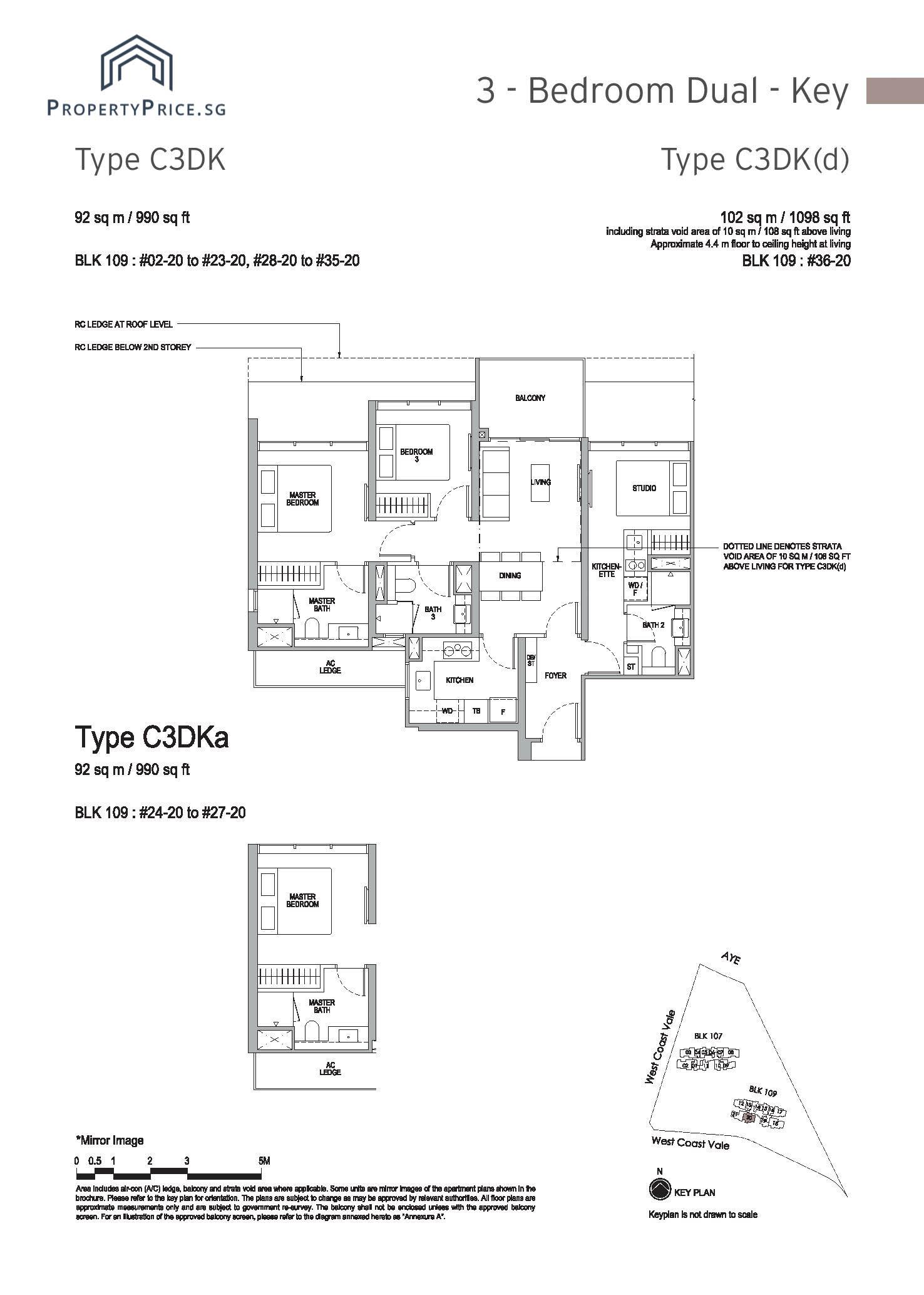 Type C3DK