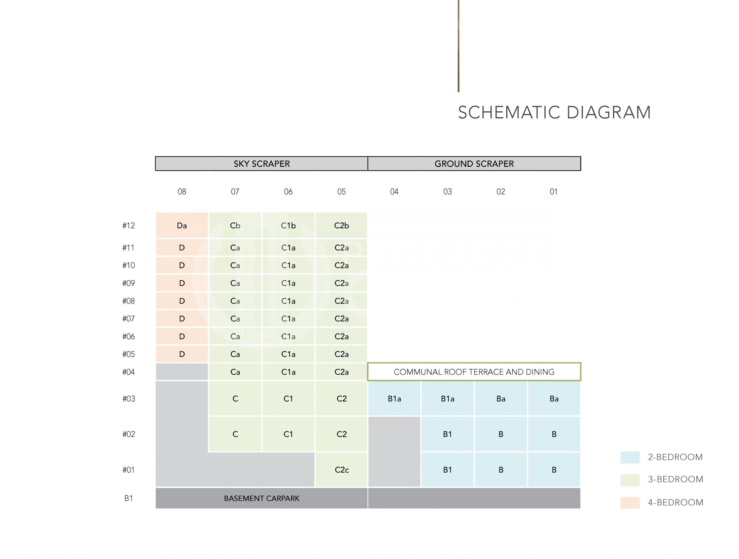 Sloane Residences Elevation Chart